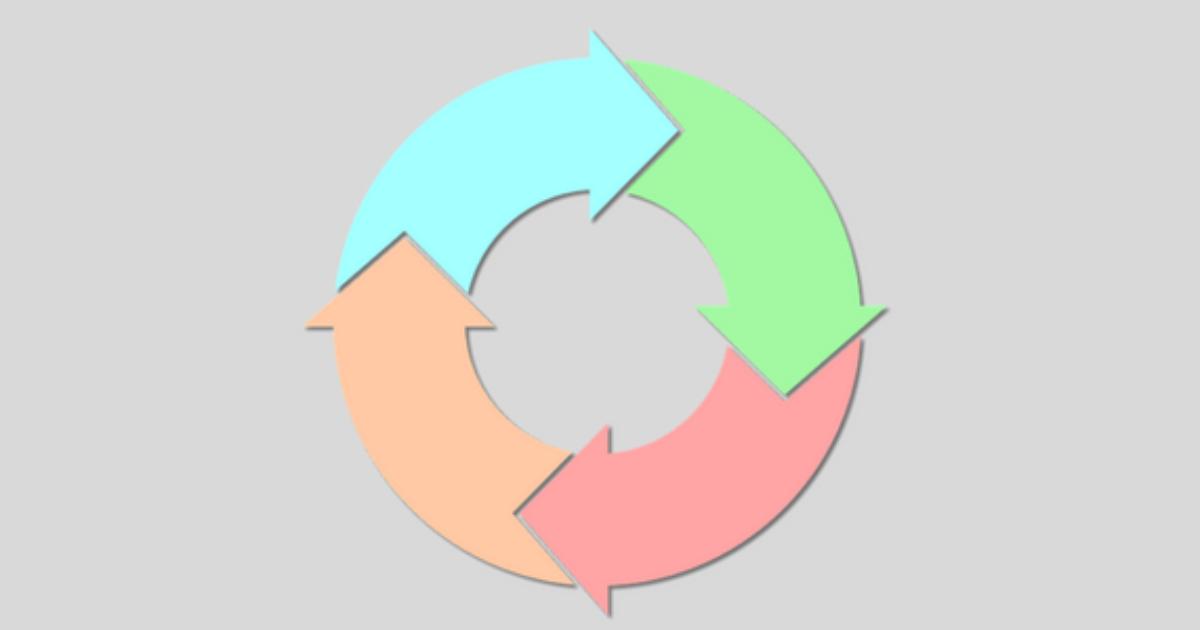 Como Montar um Ciclo de Estudos para Concursos